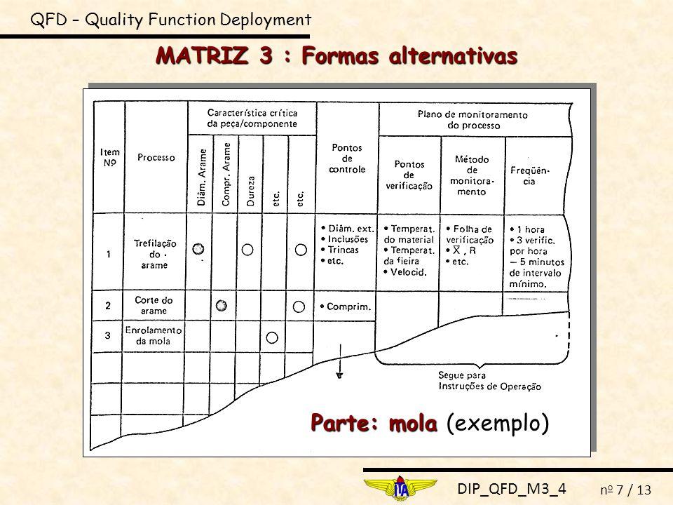 DIP_QFD_M3_4 n o 7 / 13 QFD – Quality Function Deployment MATRIZ 3 : Formas alternativas Parte: mola Parte: mola (exemplo)
