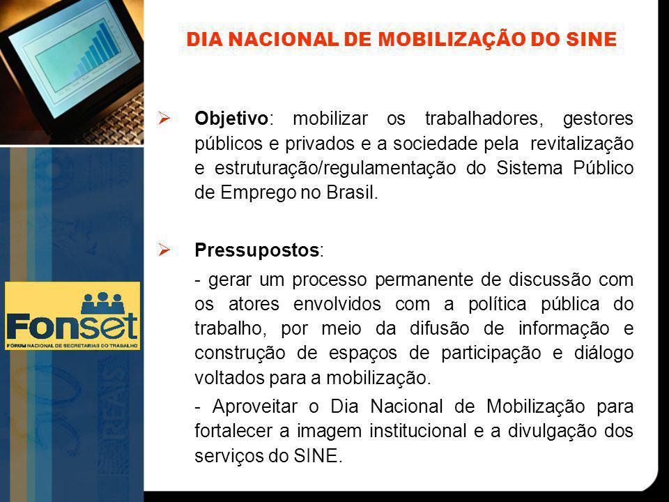 DIA NACIONAL DE MOBILIZAÇÃO DO SINE  Objetivo: mobilizar os trabalhadores, gestores públicos e privados e a sociedade pela revitalização e estruturação/regulamentação do Sistema Público de Emprego no Brasil.
