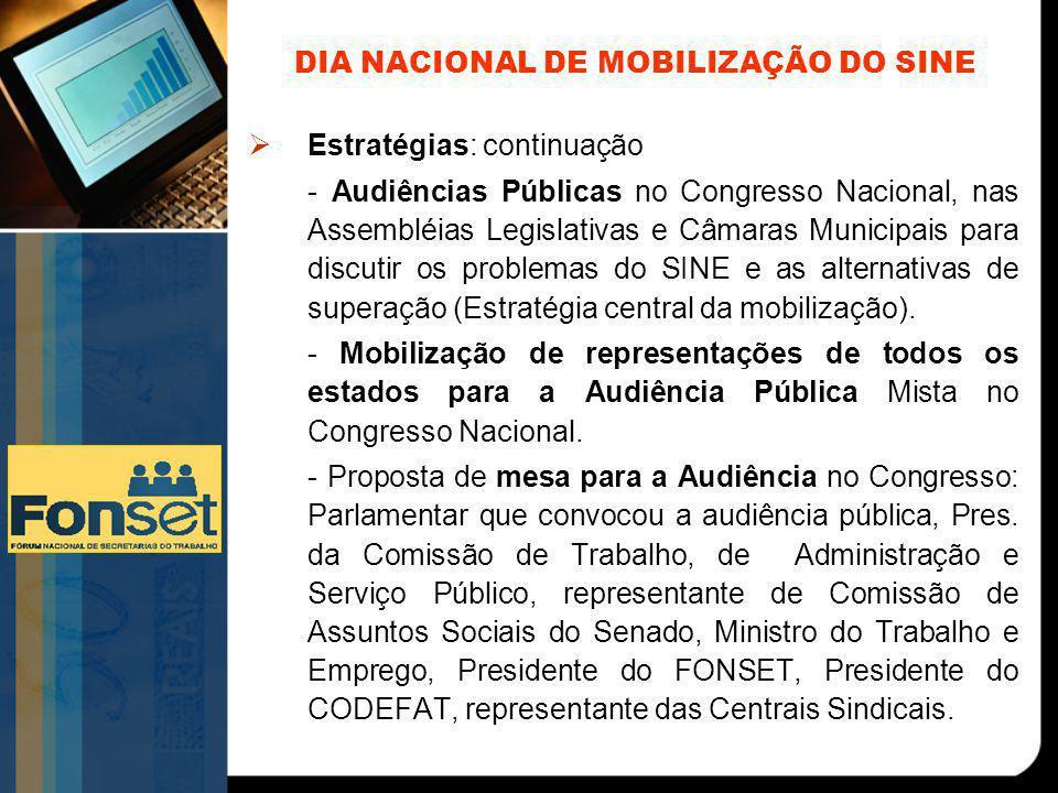 DIA NACIONAL DE MOBILIZAÇÃO DO SINE  Estratégias: continuação - Audiências Públicas no Congresso Nacional, nas Assembléias Legislativas e Câmaras Mun