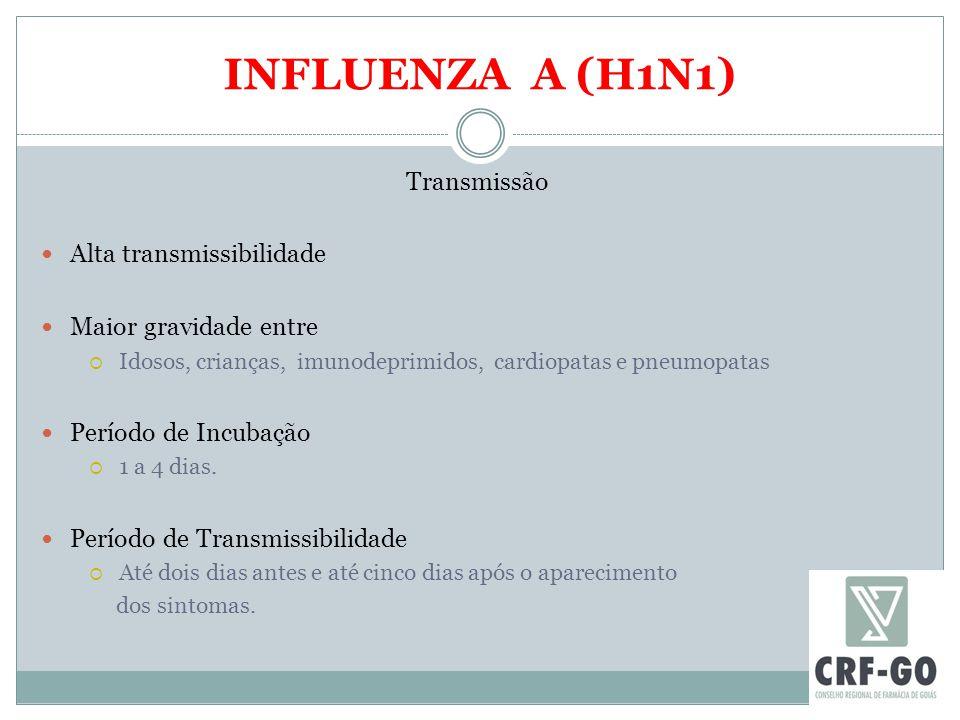 INFLUENZA A (H1N1) Transmissão Alta transmissibilidade Maior gravidade entre  Idosos, crianças, imunodeprimidos, cardiopatas e pneumopatas Período de Incubação  1 a 4 dias.
