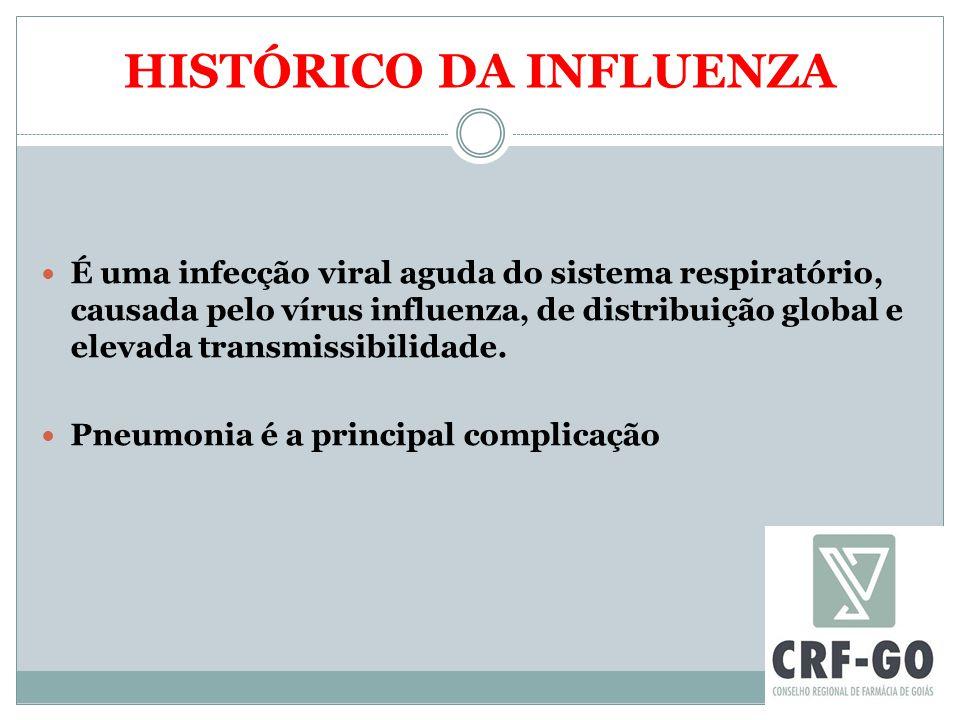 HISTÓRICO DA INFLUENZA É uma infecção viral aguda do sistema respiratório, causada pelo vírus influenza, de distribuição global e elevada transmissibi
