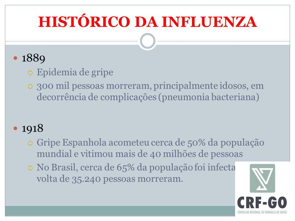 HISTÓRICO DA INFLUENZA 1889  Epidemia de gripe  300 mil pessoas morreram, principalmente idosos, em decorrência de complicações (pneumonia bacteriana) 1918  Gripe Espanhola acometeu cerca de 50% da população mundial e vitimou mais de 40 milhões de pessoas  No Brasil, cerca de 65% da população foi infectada e por volta de 35.240 pessoas morreram.