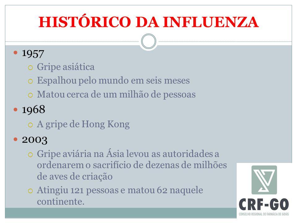 HISTÓRICO DA INFLUENZA 1957  Gripe asiática  Espalhou pelo mundo em seis meses  Matou cerca de um milhão de pessoas 1968  A gripe de Hong Kong 2003  Gripe aviária na Ásia levou as autoridades a ordenarem o sacrifício de dezenas de milhões de aves de criação  Atingiu 121 pessoas e matou 62 naquele continente.
