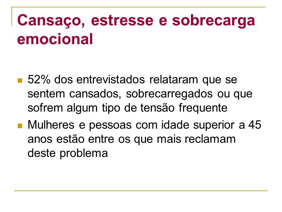 Tabagismo Principal causa modificável de morte na população 23% dos entrevistados afirmaram que são tabagistas ativos Estudos que apontam Porto Alegre como a capital com o maior percentual de tabagistas no Brasil