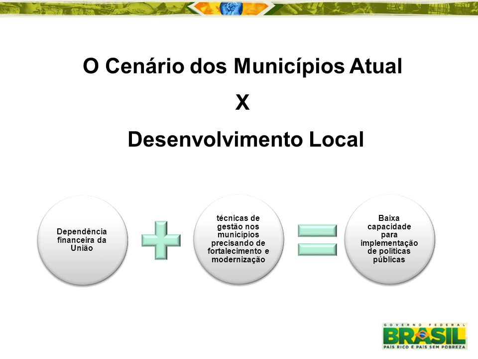 O Cenário dos Municípios Atual X Desenvolvimento Local Dependência financeira da União Baixa capacidade para implementação de políticas públicas técni