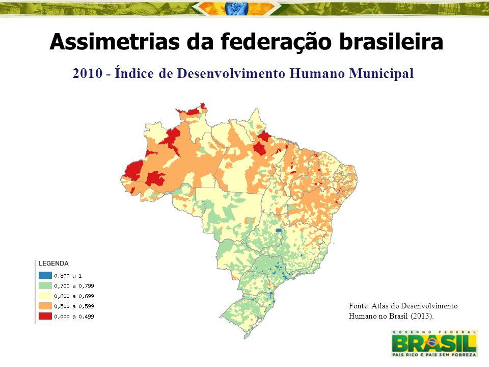 2010 - Índice de Desenvolvimento Humano Municipal Assimetrias da federação brasileira Fonte: Atlas do Desenvolvimento Humano no Brasil (2013).