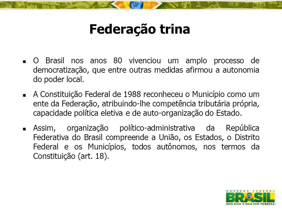 O Brasil nos anos 80 vivenciou um amplo processo de democratização, que entre outras medidas afirmou a autonomia do poder local. A Constituição Federa
