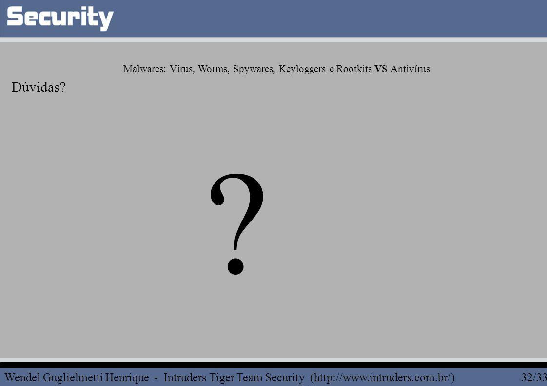 ? Dúvidas? Malwares: Vírus, Worms, Spywares, Keyloggers e Rootkits VS Antivírus Wendel Guglielmetti Henrique - Intruders Tiger Team Security (http://w
