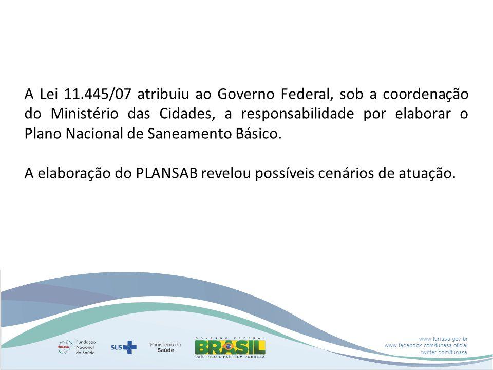 www.funasa.gov.br www.facebook.com/funasa.oficial twitter.com/funasa A Lei 11.445/07 atribuiu ao Governo Federal, sob a coordenação do Ministério das Cidades, a responsabilidade por elaborar o Plano Nacional de Saneamento Básico.