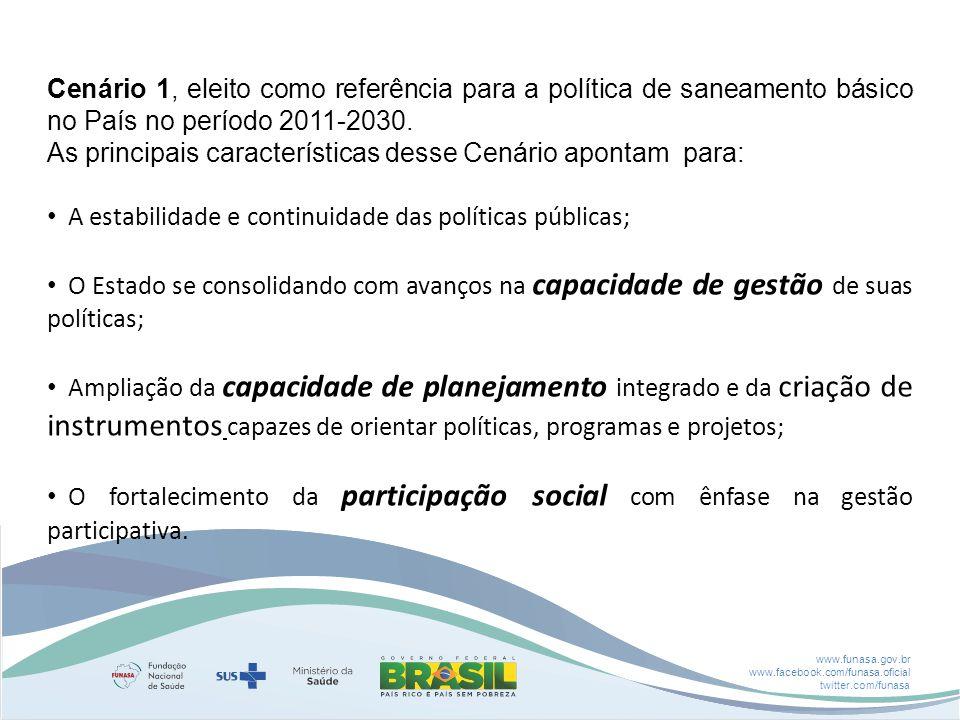 www.funasa.gov.br www.facebook.com/funasa.oficial twitter.com/funasa Cenário 1, eleito como referência para a política de saneamento básico no País no período 2011-2030.