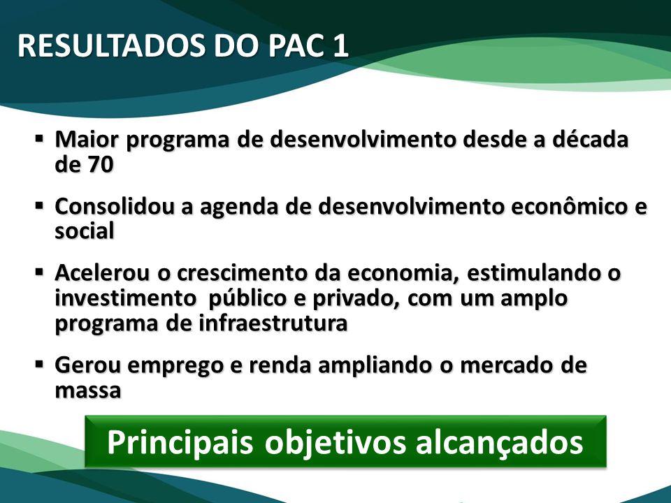 RESULTADOS DO PAC 1  Maior programa de desenvolvimento desde a década de 70  Consolidou a agenda de desenvolvimento econômico e social  Acelerou o