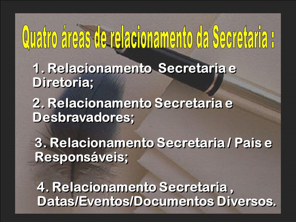 1. Relacionamento Secretaria e Diretoria; 2. Relacionamento Secretaria e Desbravadores; 3. Relacionamento Secretaria / Pais e Responsáveis; 4. Relacio