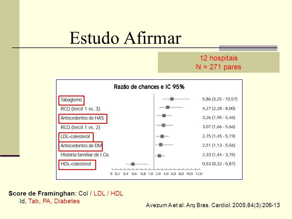 marciosousa@cardiol.br Estudo Afirmar Avezum A et al. Arq Bras. Cardiol. 2005;84(3):206-13 12 hospitais N = 271 pares Score de Framinghan: Col / LDL /