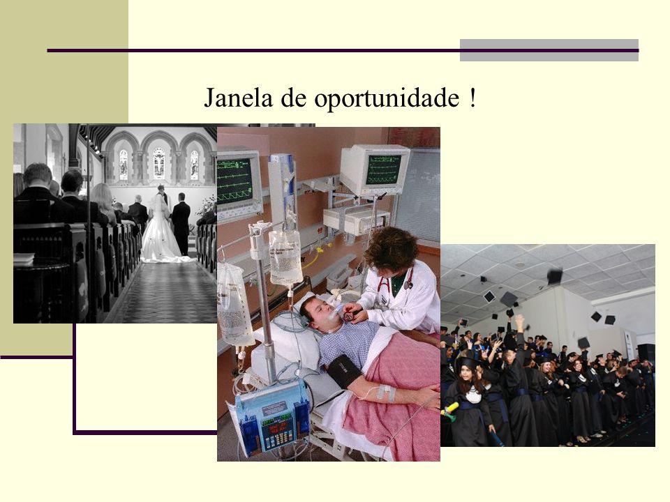 marciosousa@cardiol.br Janela de oportunidade !