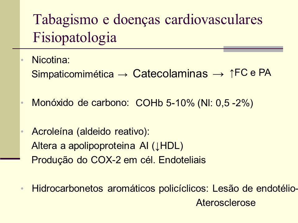 Tabagismo e doenças cardiovasculares Fisiopatologia Nicotina: Simpaticomimética → Monóxido de carbono: Acroleína (aldeido reativo): Altera a apolipoproteina AI (↓HDL) Produção do COX-2 em cél.