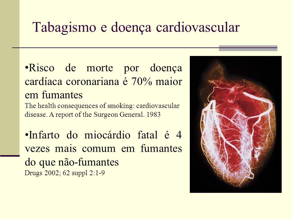 Tabagismo e doença cardiovascular Risco de morte por doença cardíaca coronariana é 70% maior em fumantes The health consequences of smoking: cardiovas