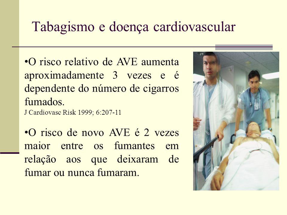 Tabagismo e doença cardiovascular O risco relativo de AVE aumenta aproximadamente 3 vezes e é dependente do número de cigarros fumados.