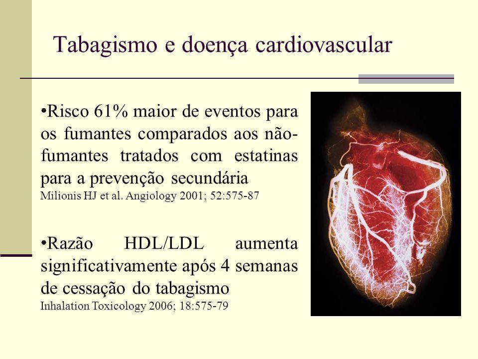 Tabagismo e doença cardiovascular Fumar aumenta o risco de aneurisma da aorta abdominal, com uma relação dose-resposta Eur J Cardiovasc Prev Rehabil 2006;13:507-14 A insuficiência arterial periférica e a tromboangeíte obliterante (Doença de Buerger) estão diretamente associadas ao tabagismo.