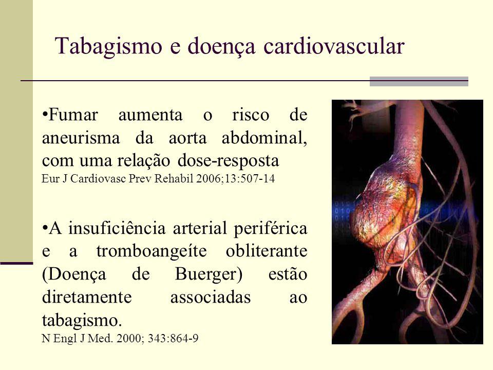 Tabagismo e doença cardiovascular Fumar aumenta o risco de aneurisma da aorta abdominal, com uma relação dose-resposta Eur J Cardiovasc Prev Rehabil 2