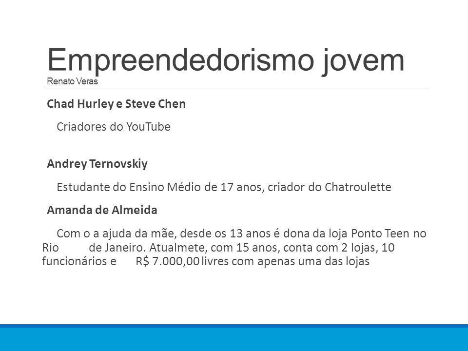 Empreendedorismo jovem Renato Veras Chad Hurley e Steve Chen Criadores do YouTube Andrey Ternovskiy Estudante do Ensino Médio de 17 anos, criador do Chatroulette Amanda de Almeida Com o a ajuda da mãe, desde os 13 anos é dona da loja Ponto Teen no Rio de Janeiro.