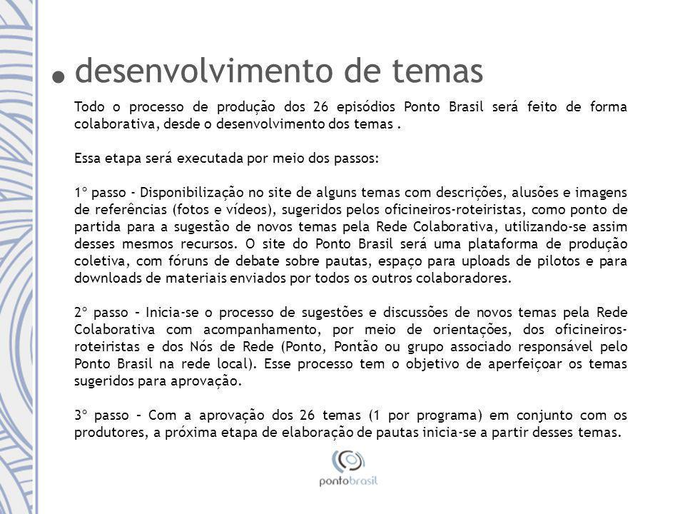 Todo o processo de produção dos 26 episódios Ponto Brasil será feito de forma colaborativa, desde o desenvolvimento dos temas.