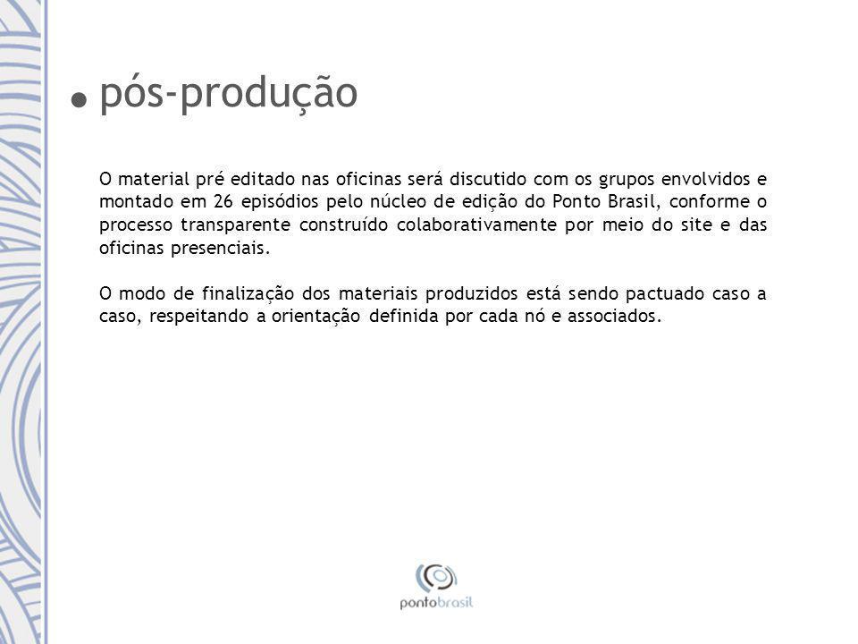 O material pré editado nas oficinas será discutido com os grupos envolvidos e montado em 26 episódios pelo núcleo de edição do Ponto Brasil, conforme o processo transparente construído colaborativamente por meio do site e das oficinas presenciais.