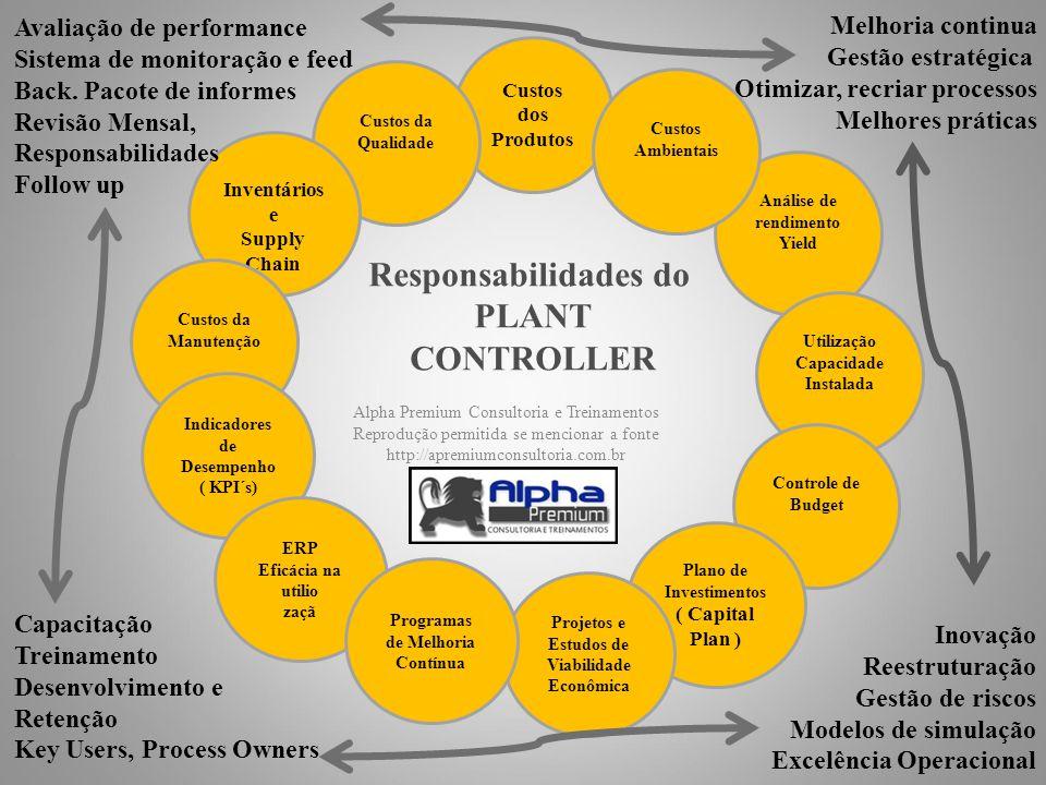 Alpha Premium Consultoria e Treinamentos Reprodução permitida se mencionar a fonte http://apremiumconsultoria.com.br Responsabilidades do PLANT CONTROLLER Custos dos Produtos Análise de rendimento Yield Utilização Capacidade Instalada Controle de Budget Custos da Qualidade Inventários e Supply Chain Custos da Manutenção Plano de Investimentos ( Capital Plan ) Projetos e Estudos de Viabilidade Econômica Indicadores de Desempenho ( KPI´s) ERP Eficácia na utilio zaçã Programas de Melhoria Contínua Avaliação de performance Sistema de monitoração e feed Back.