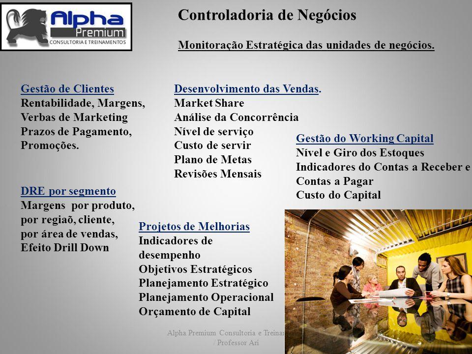 Alpha Premium Consultoria e Treinamentos / Professor Ari Gestão do Working Capital Nível e Giro dos Estoques Indicadores do Contas a Receber e Contas