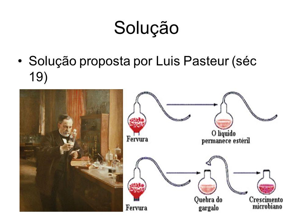 Solução Solução proposta por Luis Pasteur (séc 19)