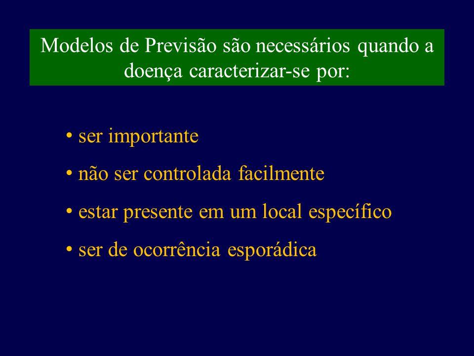Modelos de Previsão são necessários quando a doença caracterizar-se por: ser importante não ser controlada facilmente estar presente em um local específico ser de ocorrência esporádica