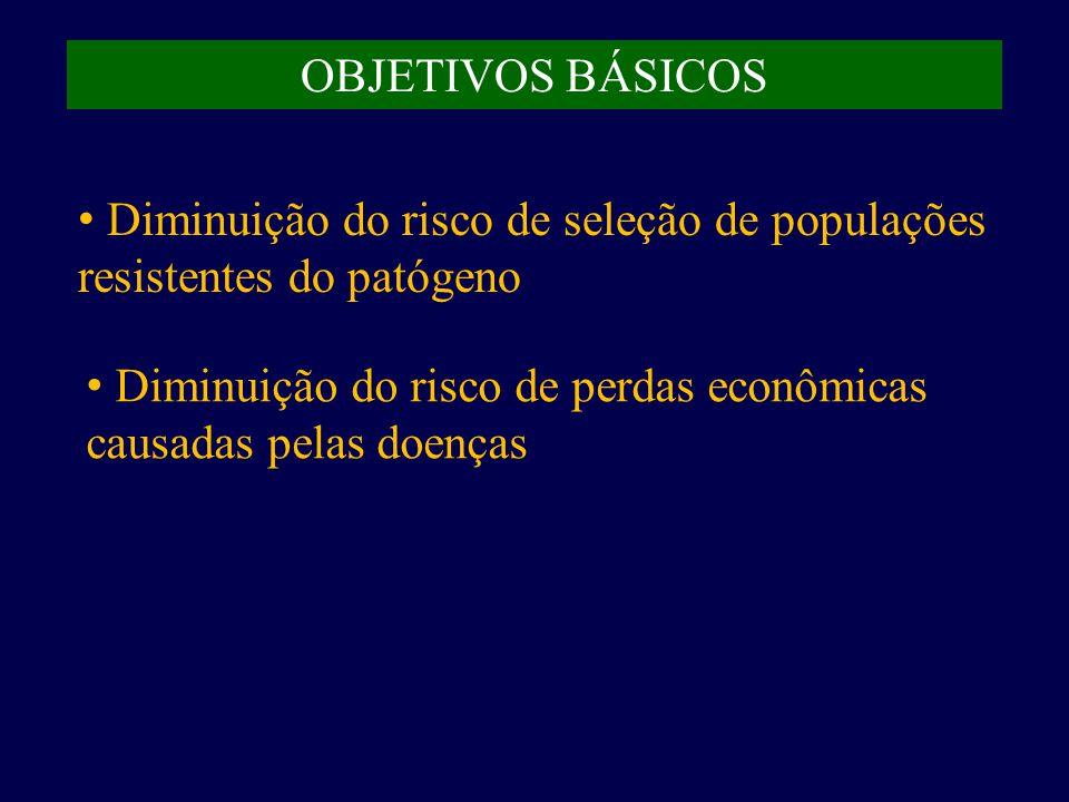 OBJETIVOS BÁSICOS Diminuição do risco de seleção de populações resistentes do patógeno Diminuição do risco de perdas econômicas causadas pelas doenças