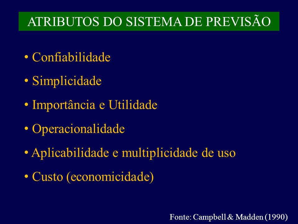 ATRIBUTOS DO SISTEMA DE PREVISÃO Confiabilidade Simplicidade Importância e Utilidade Operacionalidade Aplicabilidade e multiplicidade de uso Custo (economicidade) Fonte: Campbell & Madden (1990)