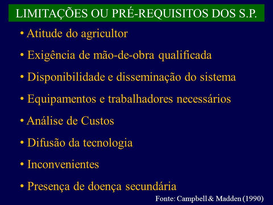 LIMITAÇÕES OU PRÉ-REQUISITOS DOS S.P.