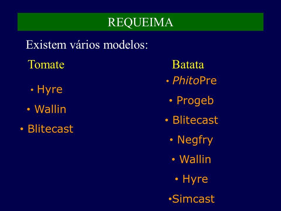 Existem vários modelos: TomateBatata Hyre Wallin Blitecast PhitoPre Progeb Blitecast Negfry Wallin Hyre Simcast