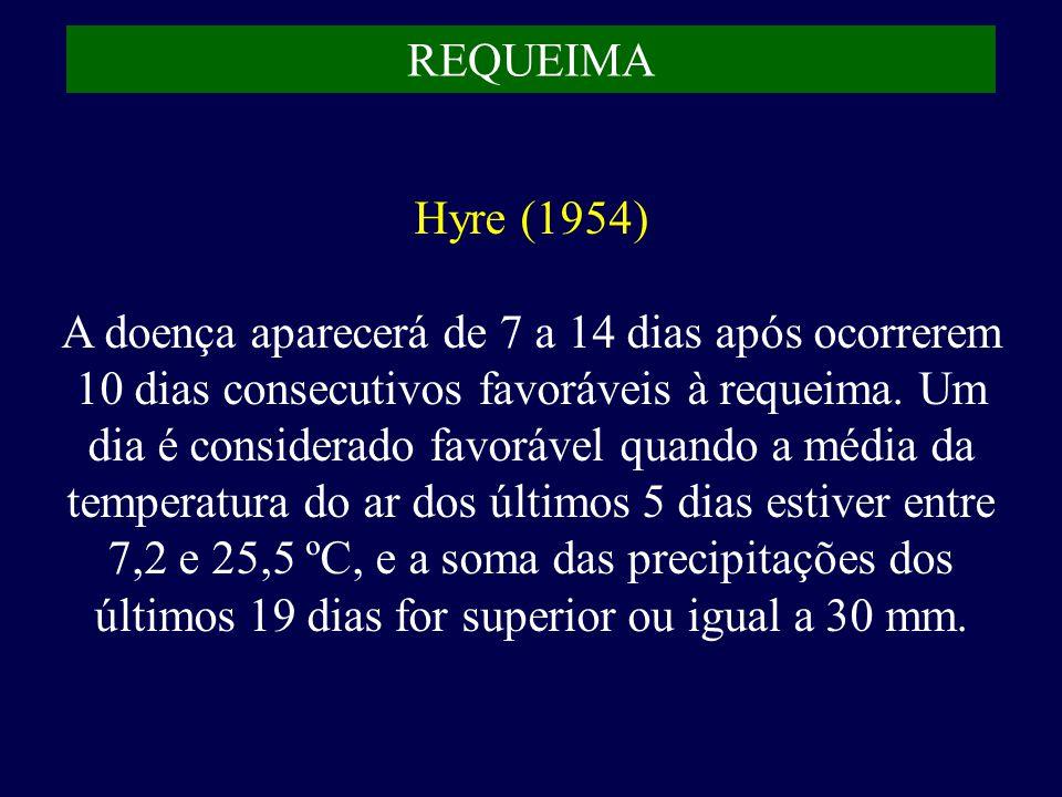 REQUEIMA Hyre (1954) A doença aparecerá de 7 a 14 dias após ocorrerem 10 dias consecutivos favoráveis à requeima.