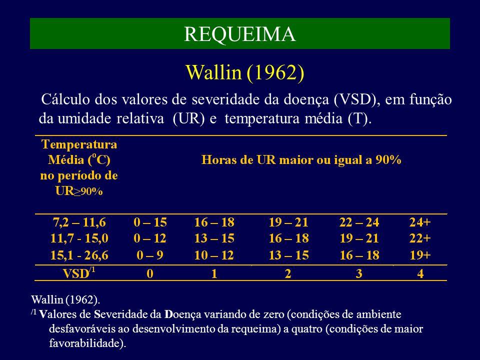 Cálculo dos valores de severidade da doença (VSD), em função da umidade relativa (UR) e temperatura média (T).