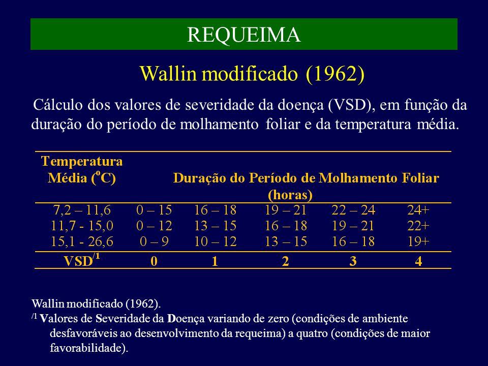 Wallin modificado (1962) REQUEIMA Cálculo dos valores de severidade da doença (VSD), em função da duração do período de molhamento foliar e da temperatura média.