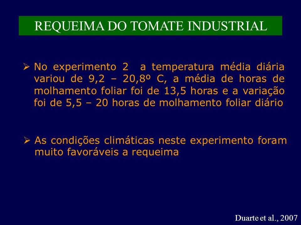 Duarte et al., 2007 REQUEIMA DO TOMATE INDUSTRIAL  No experimento 2 a temperatura média diária variou de 9,2 – 20,8º C, a média de horas de molhamento foliar foi de 13,5 horas e a variação foi de 5,5 – 20 horas de molhamento foliar diário  As condições climáticas neste experimento foram muito favoráveis a requeima