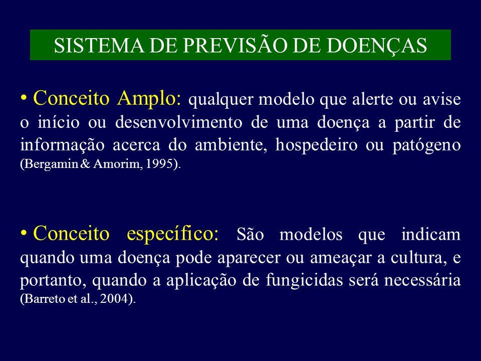 SISTEMA DE PREVISÃO DE DOENÇAS Conceito Amplo: qualquer modelo que alerte ou avise o início ou desenvolvimento de uma doença a partir de informação acerca do ambiente, hospedeiro ou patógeno (Bergamin & Amorim, 1995).