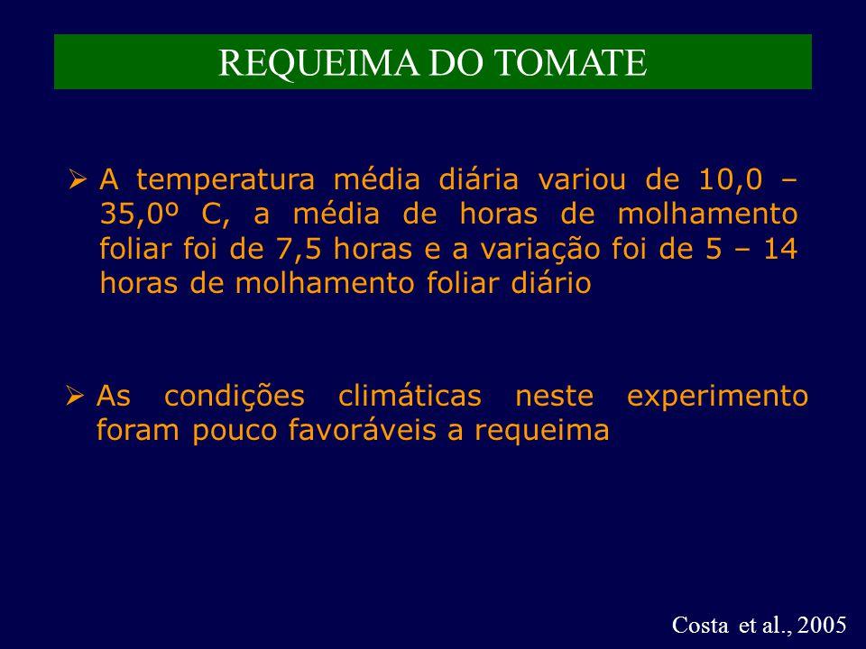 REQUEIMA DO TOMATE Costa et al., 2005  A temperatura média diária variou de 10,0 – 35,0º C, a média de horas de molhamento foliar foi de 7,5 horas e a variação foi de 5 – 14 horas de molhamento foliar diário  As condições climáticas neste experimento foram pouco favoráveis a requeima