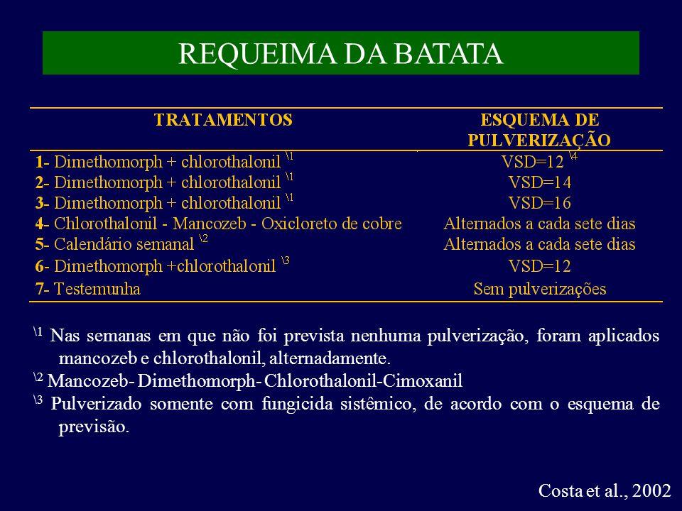 Costa et al., 2002 REQUEIMA DA BATATA \1 Nas semanas em que não foi prevista nenhuma pulverização, foram aplicados mancozeb e chlorothalonil, alternadamente.