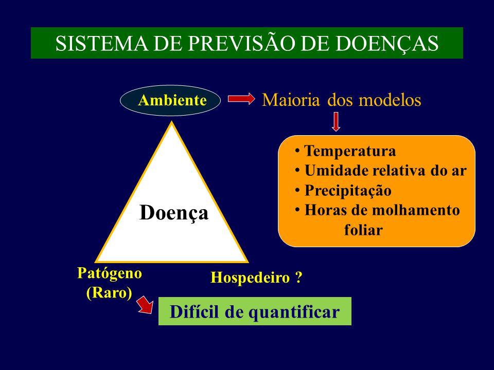 SISTEMA DE PREVISÃO DE DOENÇAS Difícil de quantificar Ambiente Patógeno (Raro) Hospedeiro .