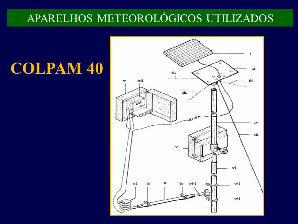 APARELHOS METEOROLÓGICOS UTILIZADOS COLPAM 40