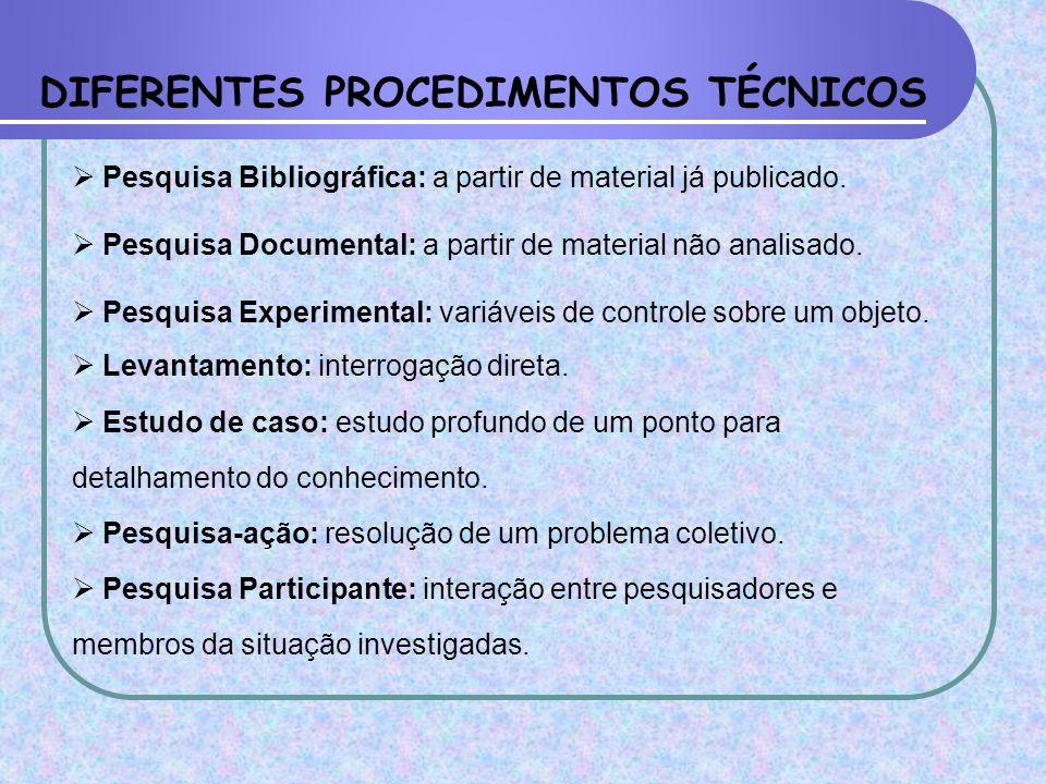 DIFERENTES PROCEDIMENTOS TÉCNICOS  Pesquisa Bibliográfica: a partir de material já publicado.  Pesquisa Documental: a partir de material não analisa