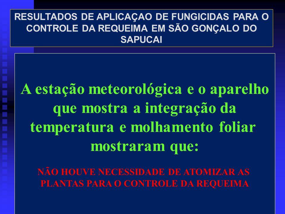 A estação meteorológica e o aparelho que mostra a integração da temperatura e molhamento foliar mostraram que: NÃO HOUVE NECESSIDADE DE ATOMIZAR AS PLANTAS PARA O CONTROLE DA REQUEIMA RESULTADOS DE APLICAÇAO DE FUNGICIDAS PARA O CONTROLE DA REQUEIMA EM SÃO GONÇALO DO SAPUCAI