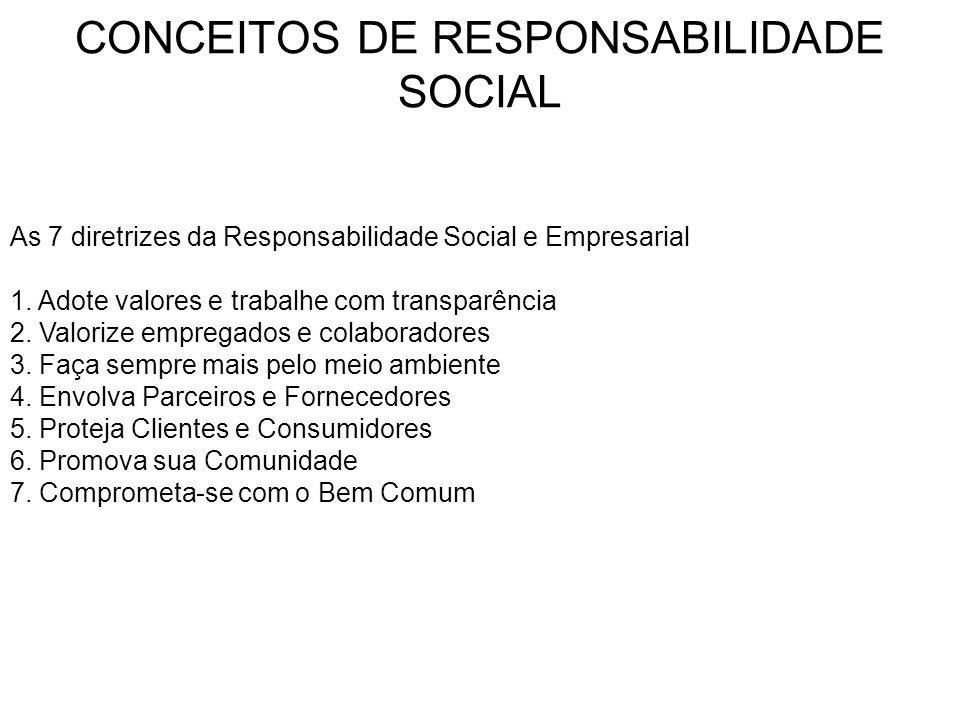 CONCEITOS DE RESPONSABILIDADE SOCIAL As 7 diretrizes da Responsabilidade Social e Empresarial 1. Adote valores e trabalhe com transparência 2. Valoriz