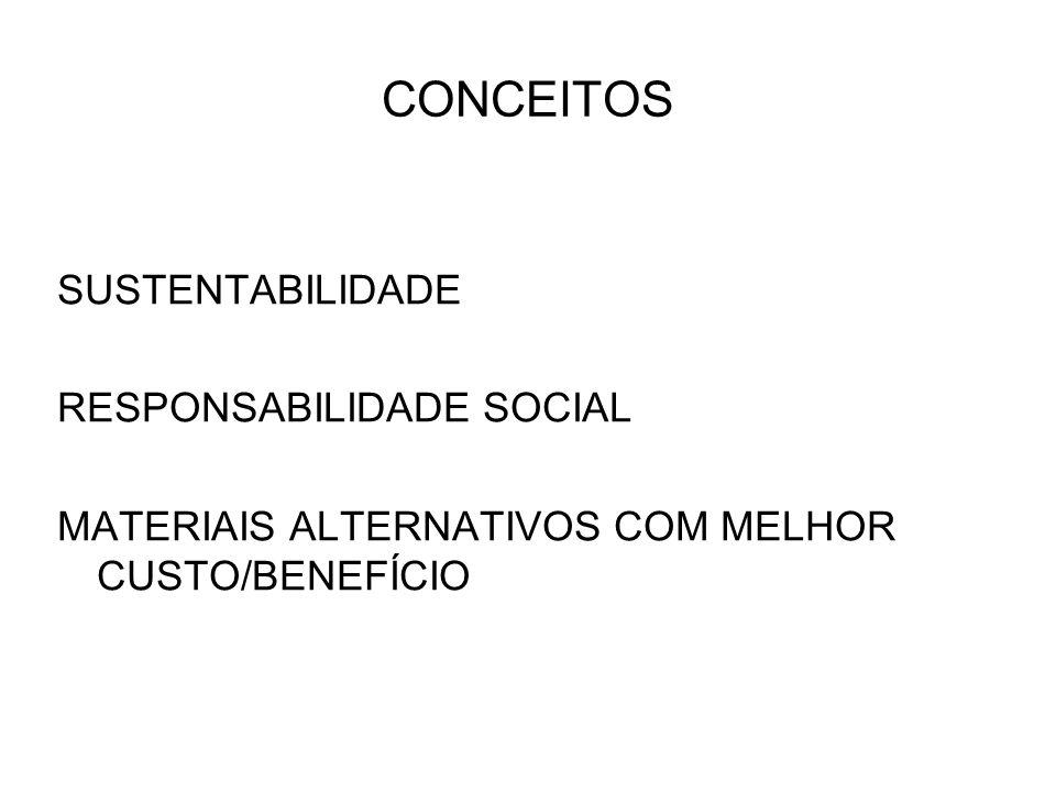 CONCEITOS SUSTENTABILIDADE RESPONSABILIDADE SOCIAL MATERIAIS ALTERNATIVOS COM MELHOR CUSTO/BENEFÍCIO