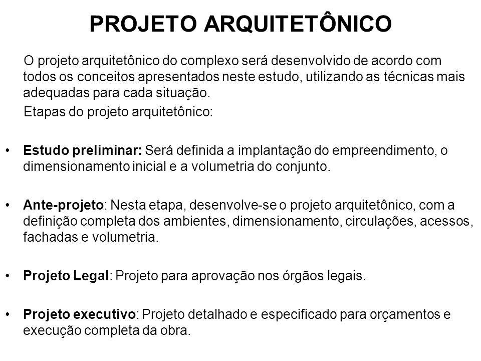 PROJETO ARQUITETÔNICO O projeto arquitetônico do complexo será desenvolvido de acordo com todos os conceitos apresentados neste estudo, utilizando as