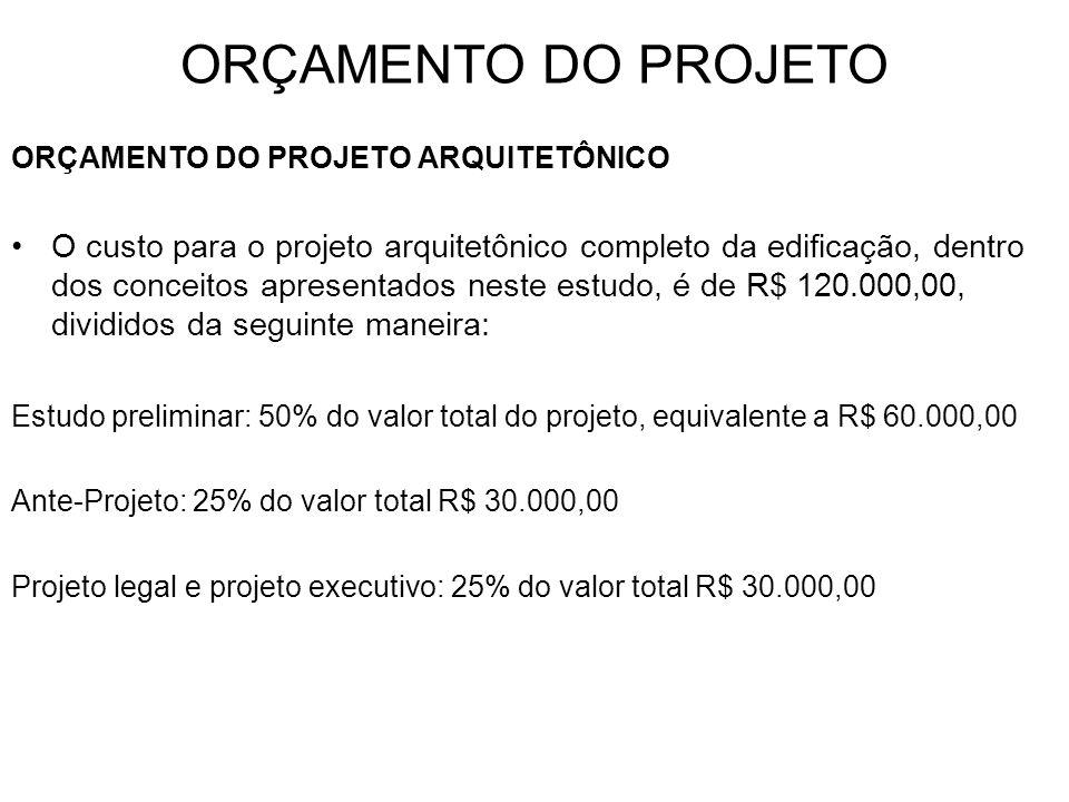 ORÇAMENTO DO PROJETO ORÇAMENTO DO PROJETO ARQUITETÔNICO O custo para o projeto arquitetônico completo da edificação, dentro dos conceitos apresentados