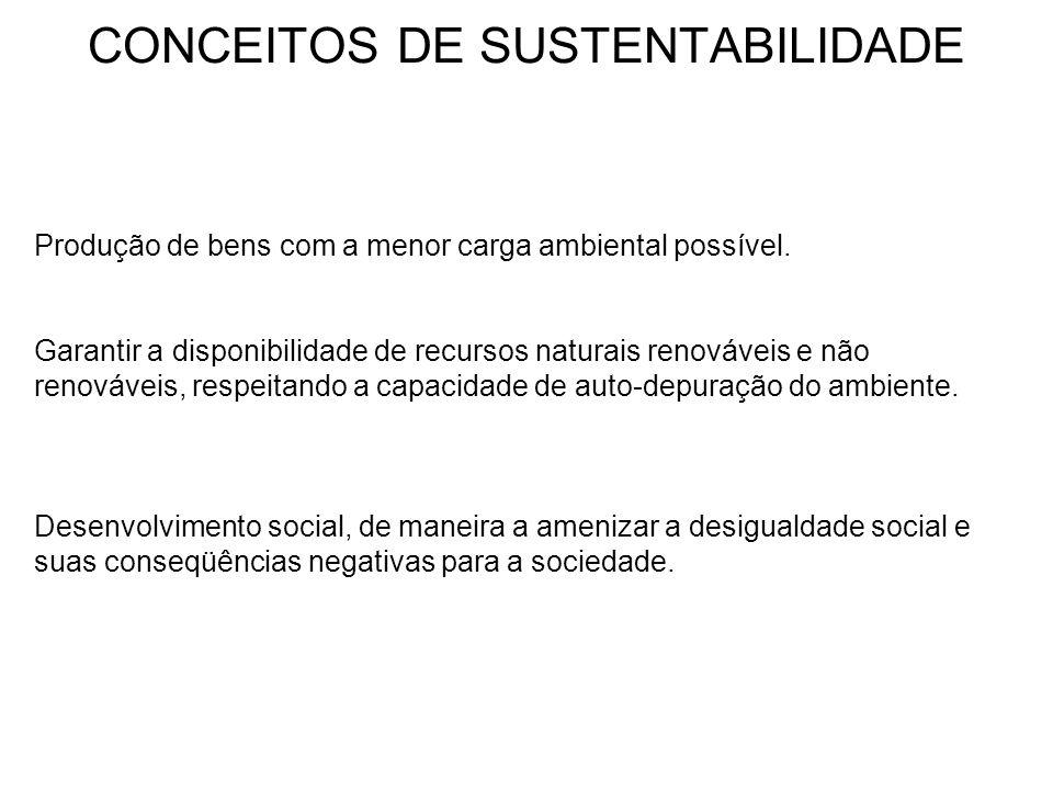 CONCEITOS DE SUSTENTABILIDADE Produção de bens com a menor carga ambiental possível. Garantir a disponibilidade de recursos naturais renováveis e não